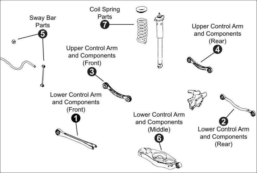 Schematy Części Do Samochod 243 W Amerykańskich Części Z